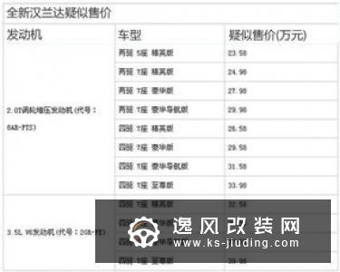 新凯美瑞运动版3月上市 20.58万起